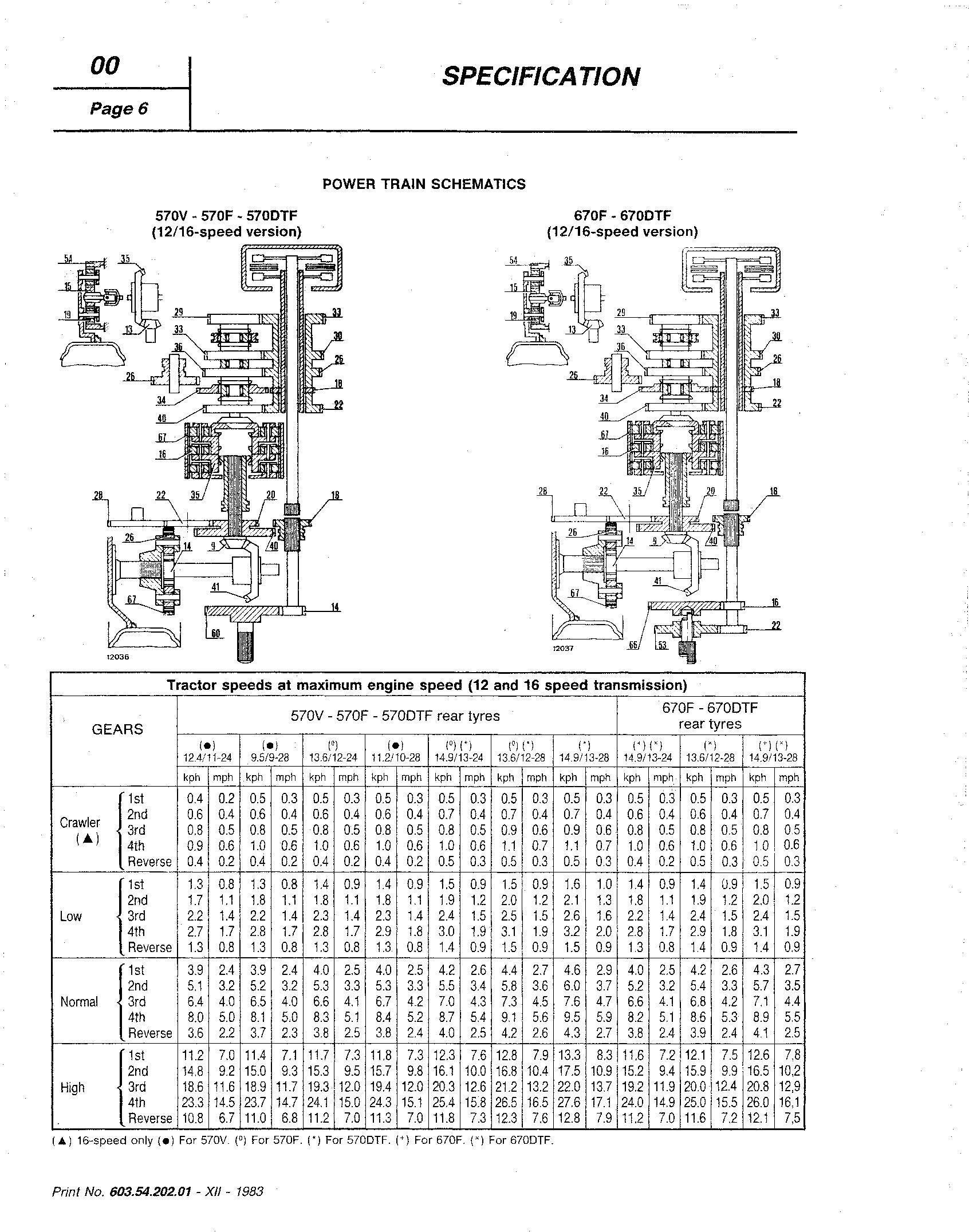 Fiat Low 580, 580DT, 680, 680DT Series Tractors Workshop Service Manual - 3