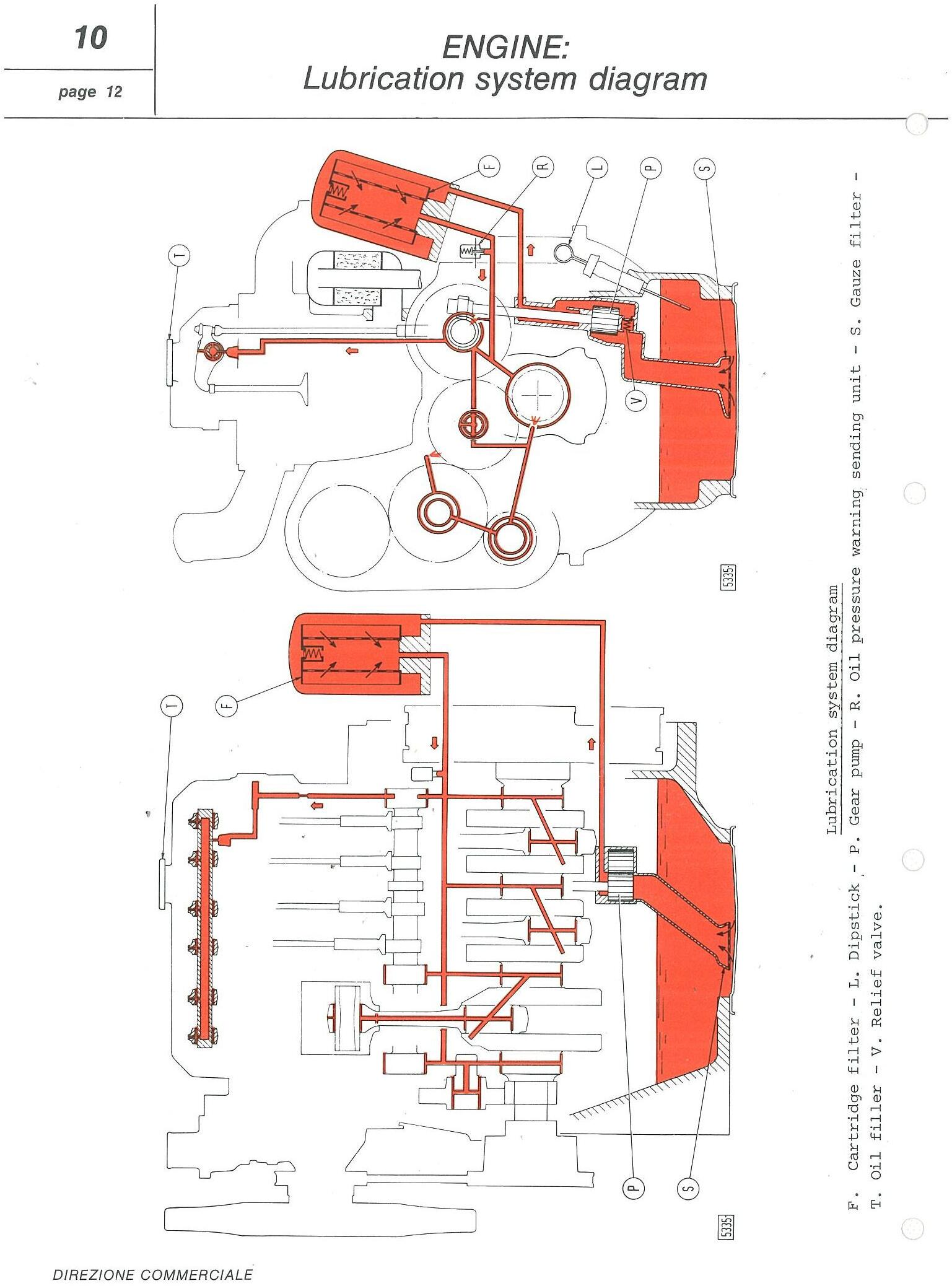 Fiat 450, 450S, 450DT, 450DTS Tractor Service Manual (6035420301) - 3