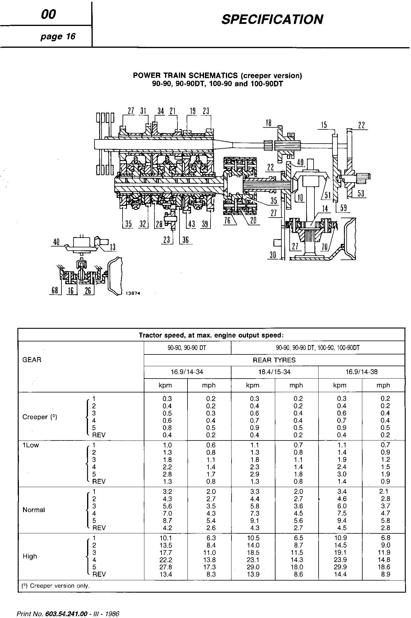 Fiat 55-90, 60-90, 70-90, 80-90, 90-90, 100- 90 Tractor Service Manual (6035424100) - 2