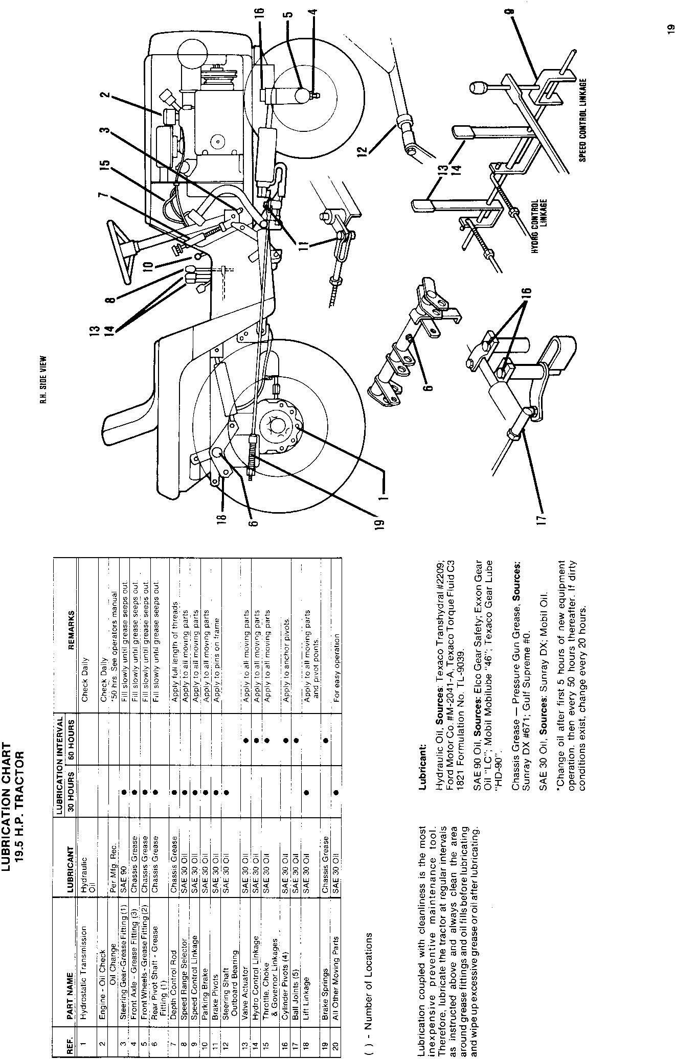 Ford 100, 120, 125, 145, 165, 195 Lawn & Garden Tractor Service Manual - 2