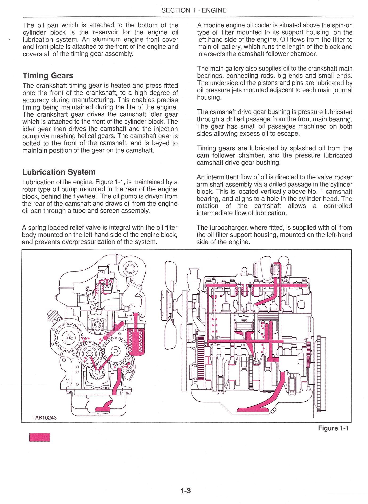 Ford 555E, 575E, 655E, 675E Tractor backhoe Loader Service Repair Manual - 1