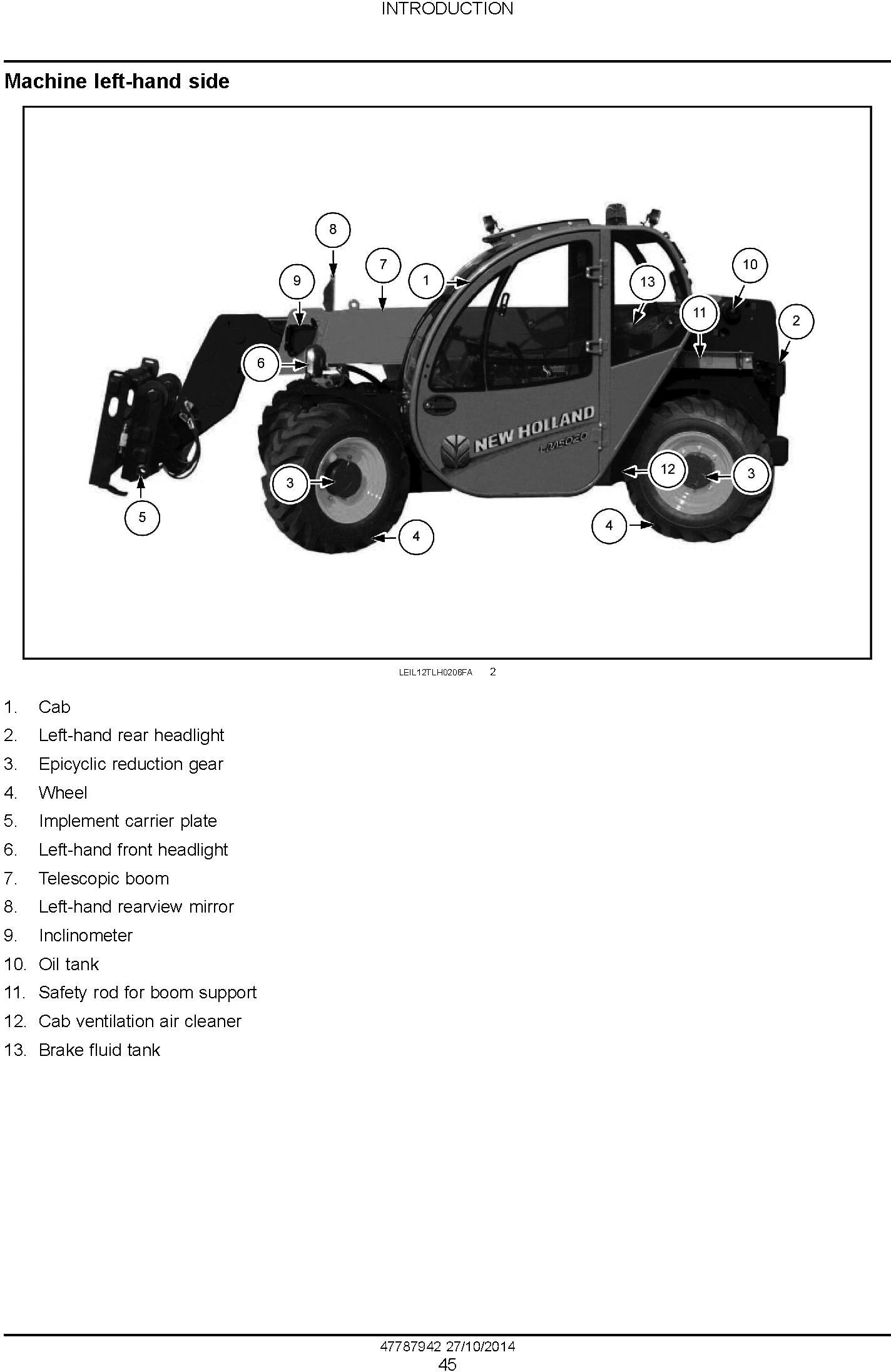 New Holland LM5020, LM5030 Tier 3 Telehandlers Service Manual - 1