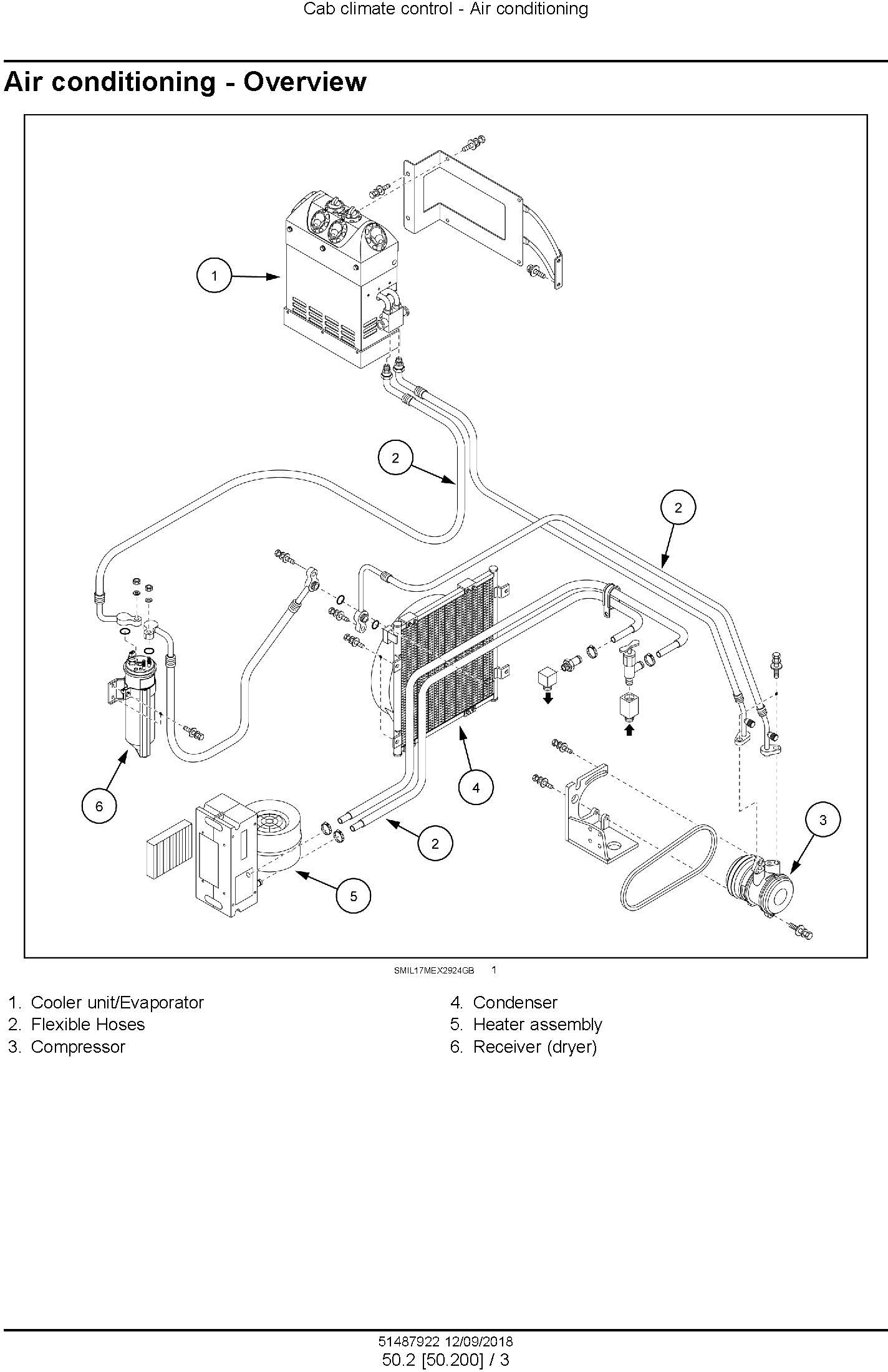 New Holland E37C Mini Excavator Service Manual (Europe) - 3
