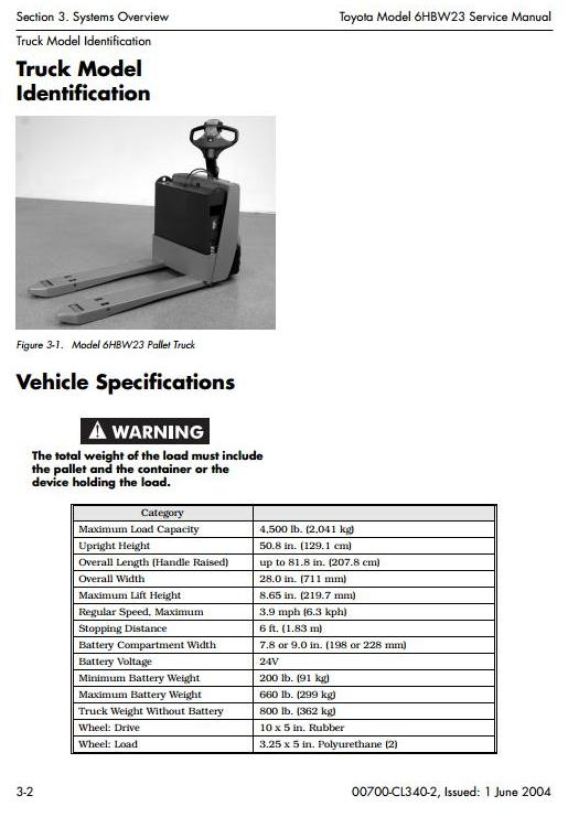 Toyota 6HBW23 Electric Pallet Truck (SN. 22000 and up) Workshop Service Manual (CL340-2) - 2