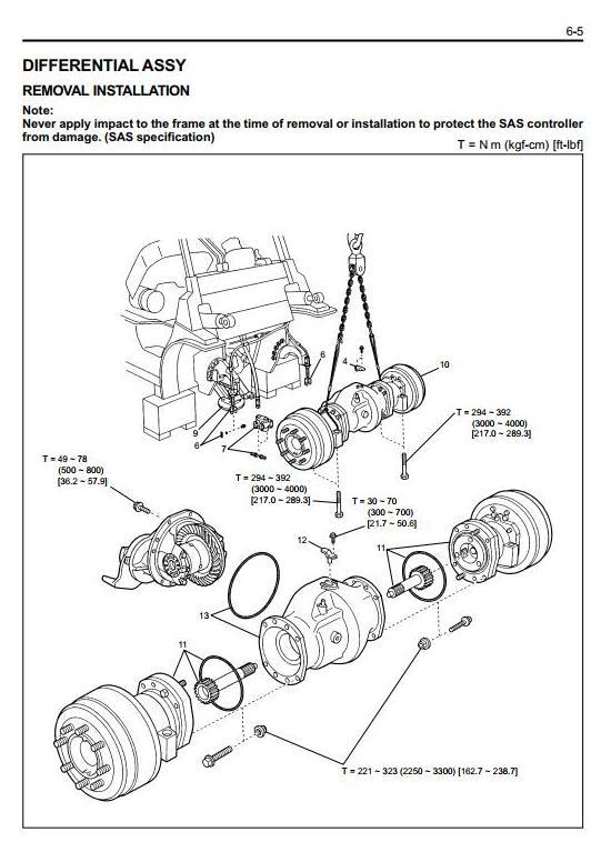 Toyota 7FD35, 7FD40, 7FDK40, 7FD45, 7FDA50 Diesel Forklift Truck Workshop Service Manual - 1