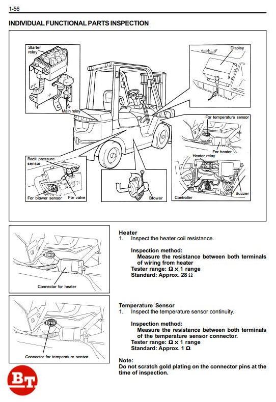 Toyota (BT) 7FDF15,7FDF18, 7FDF20,7FDF25, 7FDF30, 7FDJ35 Diesel Forklift Truck Service Repair Manual - 2