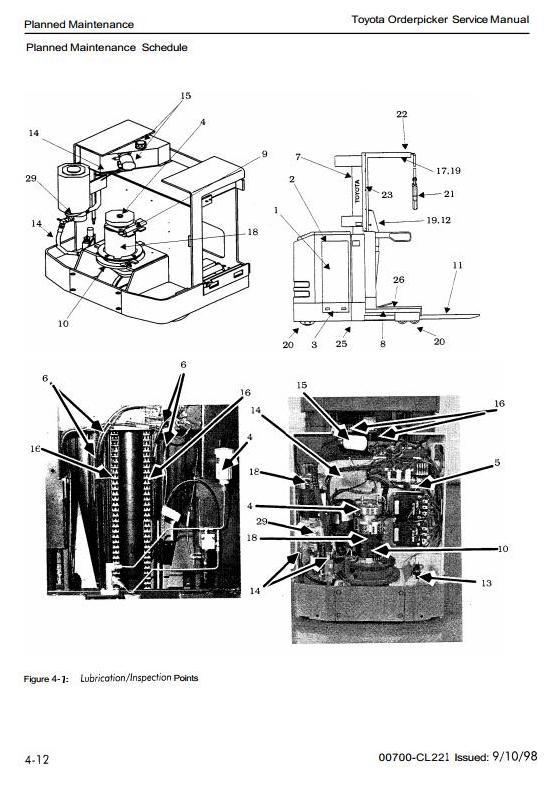 Toyota 6BPU15 Order Picker (SN.70001-79999) Workshop Service Manual (CL221) - 2