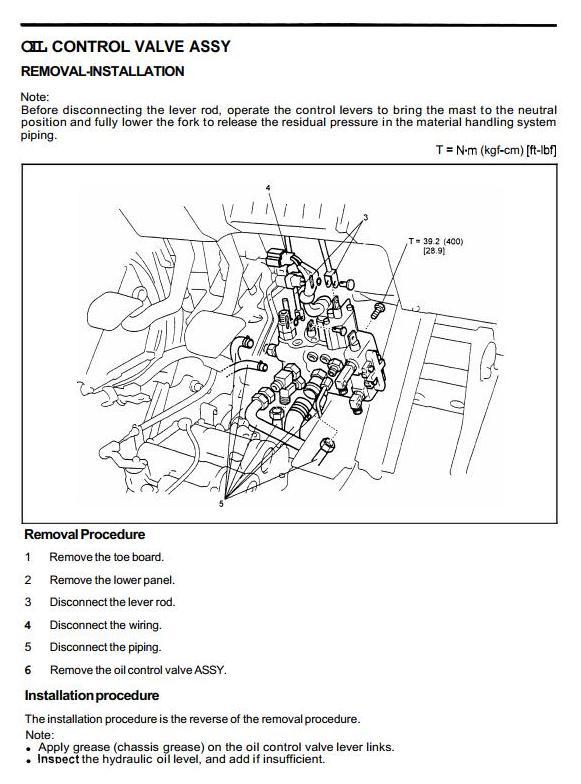 Toyota 7FDU15, 7FDU18, 7FDU20, 7FDU25, 7FDU30, 7FDU32 Diesel Forklift Truck Service Manual (CU027-2) - 1