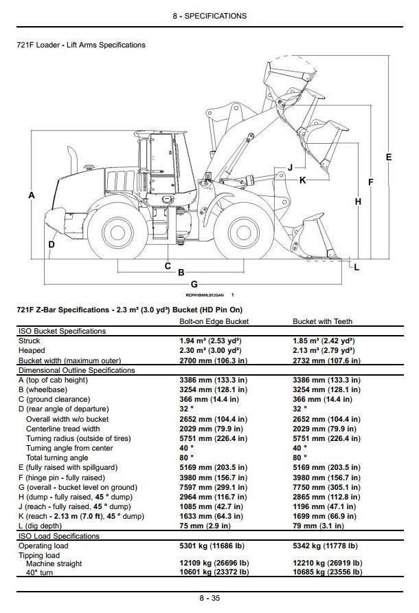 Case 621F, 721F (Tier 4) Front Loader Operating and Maintenance Instructions - 3