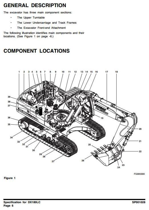 Doosan DX180LC (SN. from 5001) Crawler Excavator Workshop Service Manual - 1