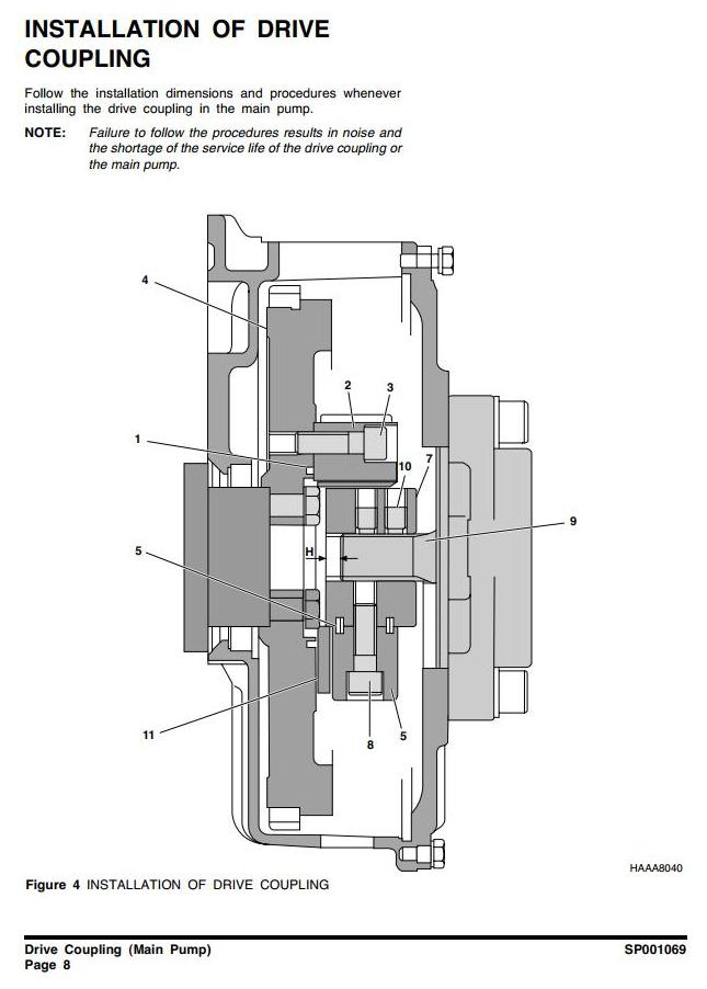Doosan DX225NLC (SN. from 5001) Crawler Excavator Workshop Service Manual - 2