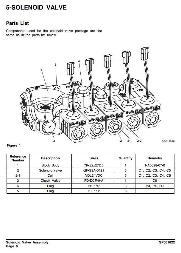 Doosan DX235NLC (SN. from 50001) Crawler Excavator Workshop Service Manual - 3