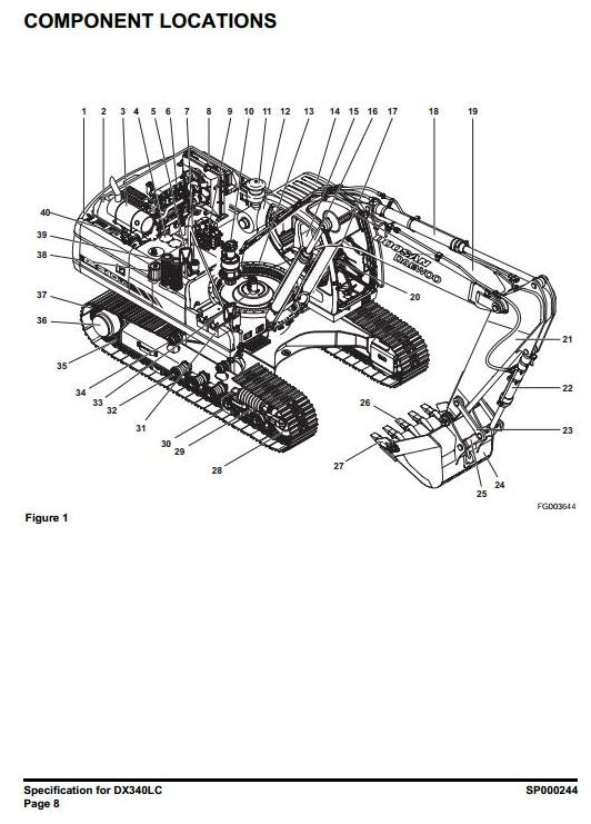 Doosan DX340LC (SN from 5001) Crawler Excavator Workshop Service Manual - 1