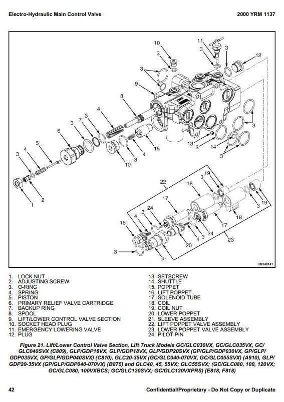 Yale GDP60VX, GDP70VX, GLP60VX, GLP70VX Diesel/LPG Forklift Truck E878 Series Service Manual (EU) - 2