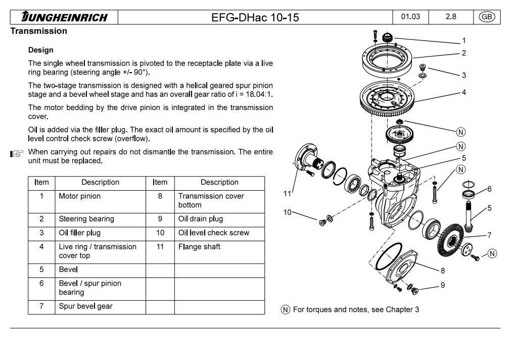 Jungheinrich EFG110, EFG110K, EFG113, EFG115 (01.04-11.09) Electric ForkLift Truck Service Manual - 2