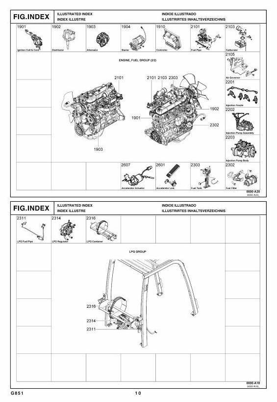Toyota 8FDU15, 8FDU18, 8FDU20, 8FDU25, 8FDU30, 8FDU32 Diesel Forklift Truck Parts Manual (G851-2) - 1