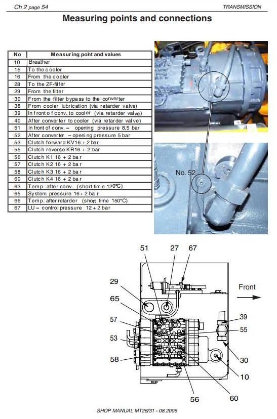 Doosan / Moxy MT26, MT31 Articulated Dump Truck Workshop Service Manual - 2