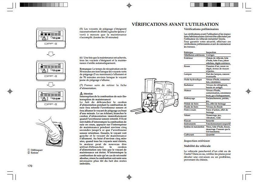 Toyota 7FG35/40/45, 7FD35/40/45, 7FGK40, 7FDK40, 7FGA50, 7FDA50 Forklift Truck Operating Manual - 1