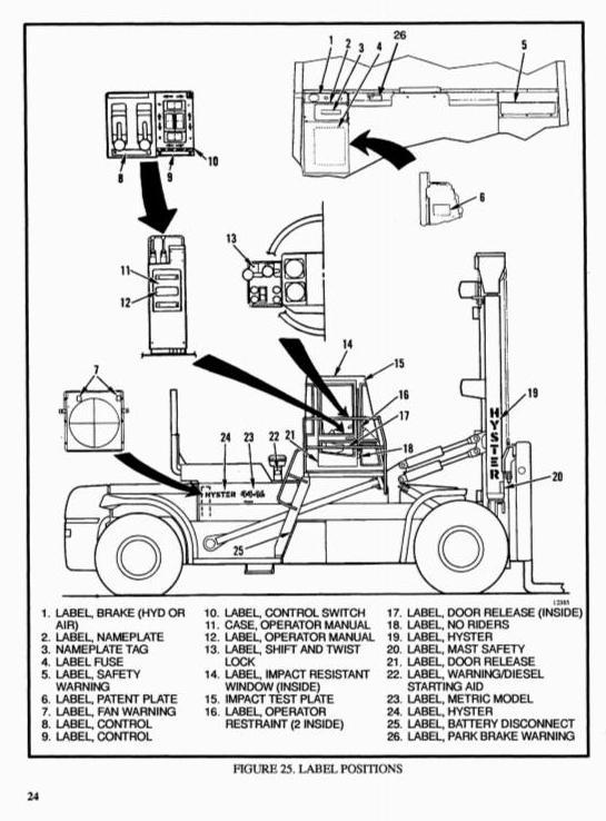 Hyster H800C, H880C, H970C, H1050CH (H36.00C-H48.00CH) Diesel Forklift Truck C117 Ser.Service Manual - 1