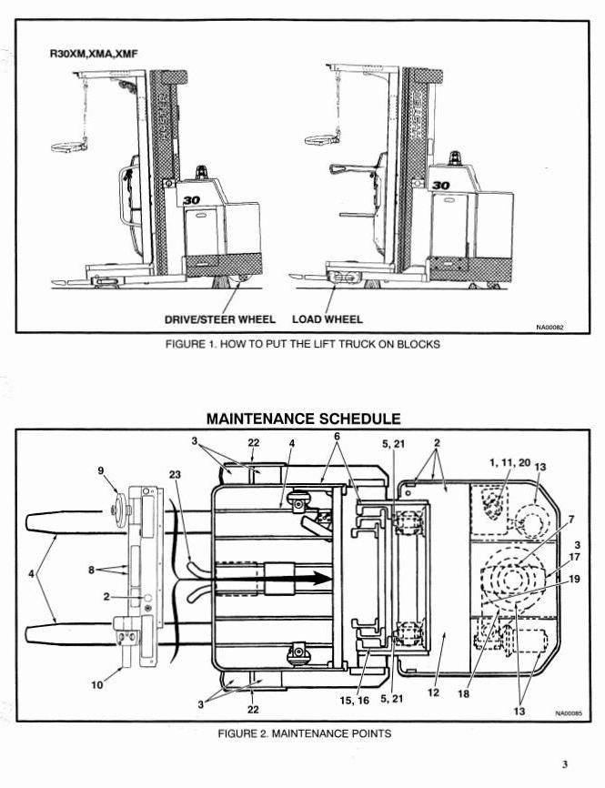 Hyster R30XM, R30XMA, R30XMF Electric Reach Truck F118 Series Workshop Service Manual - 2
