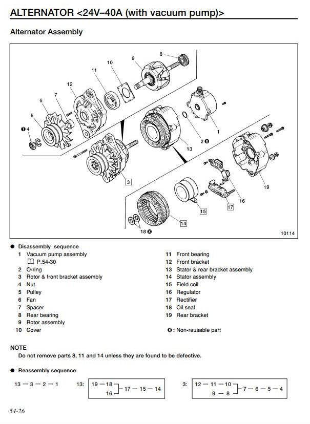 Caterpillar DP100, DP115, DP135, DP150 (SN.from 10011) Diesel Forklift Truck Workshop Service Manual - 1