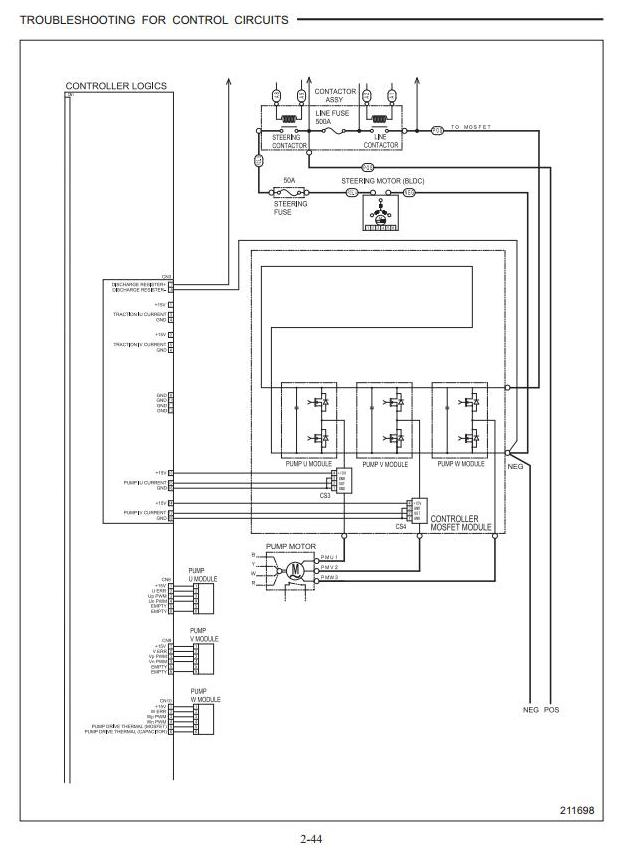 Caterpillar EP20K PAC, EP25K PAC, EP30K PAC, EP35K PAC Electric Forklift Truck Service Manual - 3