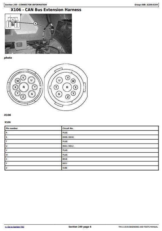 John Deere 1700, 1705, 1720, 1725 Twin Row Planter Diagnostic and Tests Service Manual (TM111319) - 1