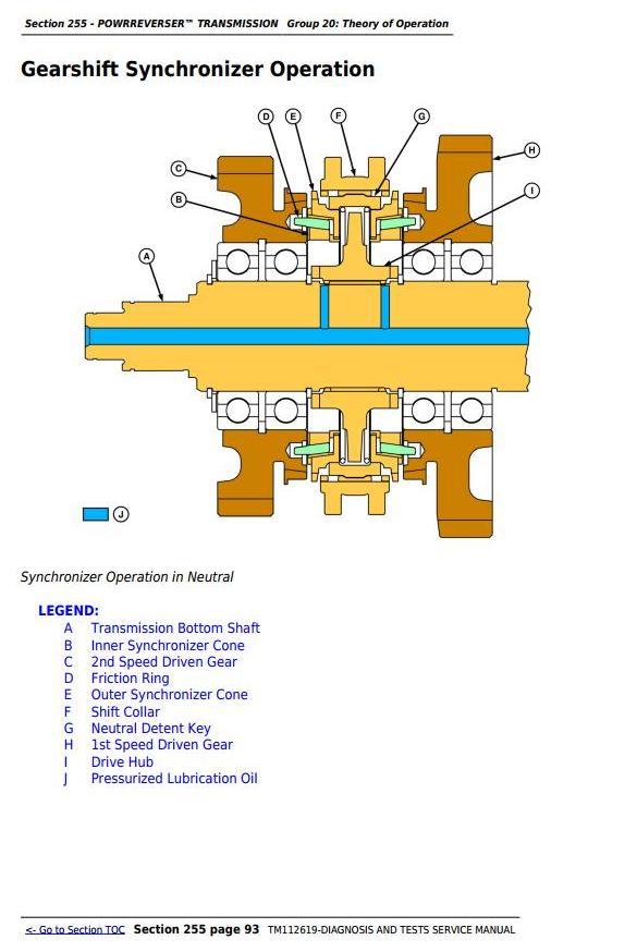 John Deere 5083EN, 5093EN, 5101EN Tractors Diagnostic and Tests Service Manual (TM112619) - 3