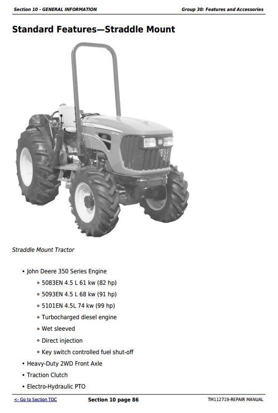 John Deere 5083EN, 5093EN, 5101EN Tractors Repair Technical Service Manual (TM112719) - 1