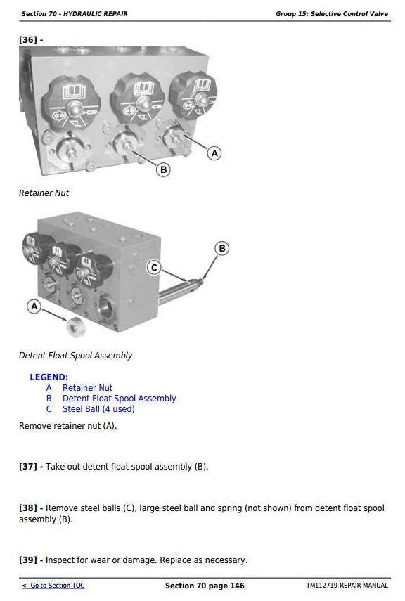 John Deere 5083EN, 5093EN, 5101EN Tractors Repair Technical Service Manual (TM112719) - 3