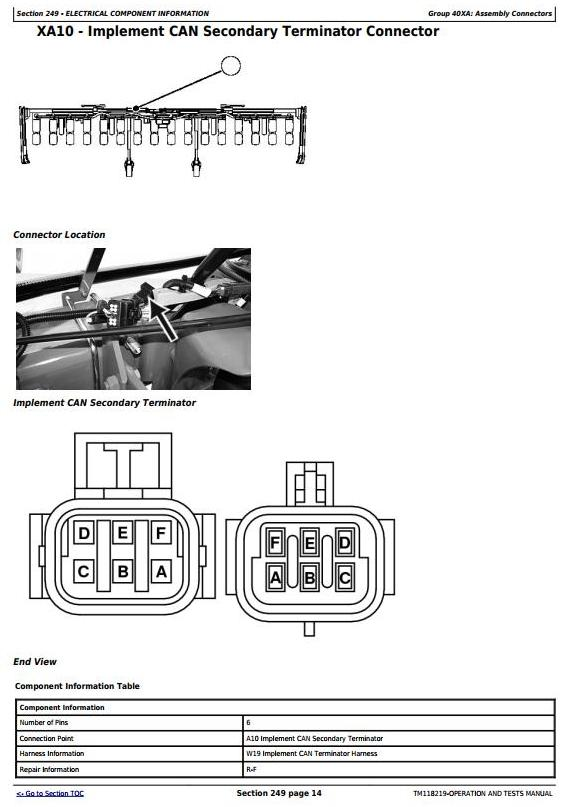 John Deere 1720, 1725 SeedStar 16 Row Planter (SN.745101-) Diagnostic Service Manual (TM118219) - 1