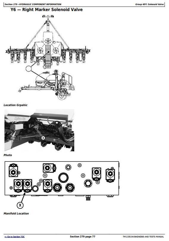 John Deere 1775NT 12-Row Planter w.ExactEmerge Row Units Diagnostic&Tests Service Manual (TM123519) - 1