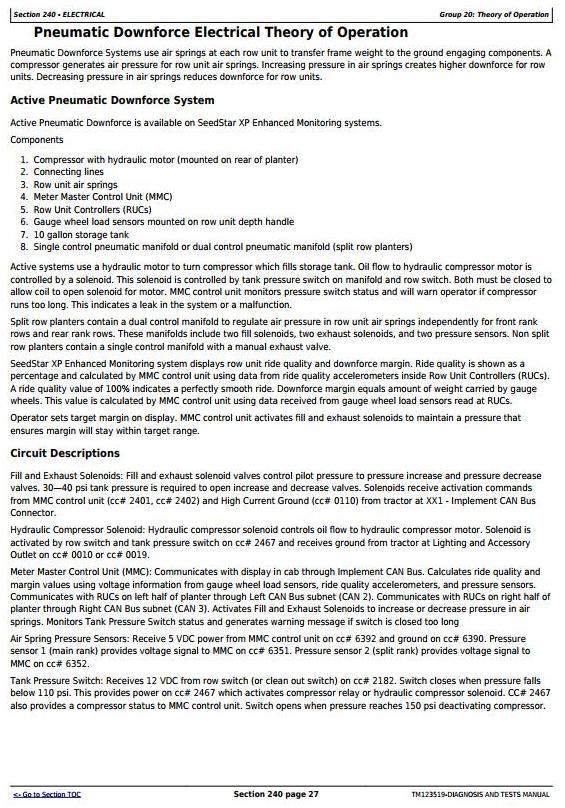 John Deere 1775NT 12-Row Planter w.ExactEmerge Row Units Diagnostic&Tests Service Manual (TM123519) - 2