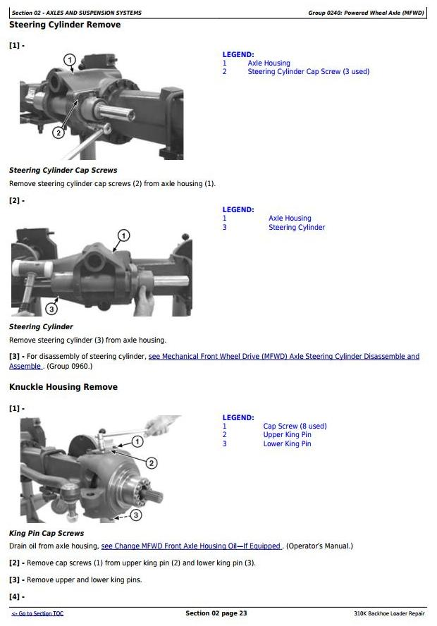 John Deere 310K Backhoe Loader (SN. D219707-; C219607-) Service Repair Technical Manual (TM12448) - 1