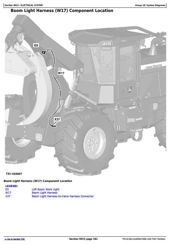 John Deere 848L 948L (SN.C666893—690813,D679126—690813) Skidder Diagnostic Service Manual TM13139X19 - 1