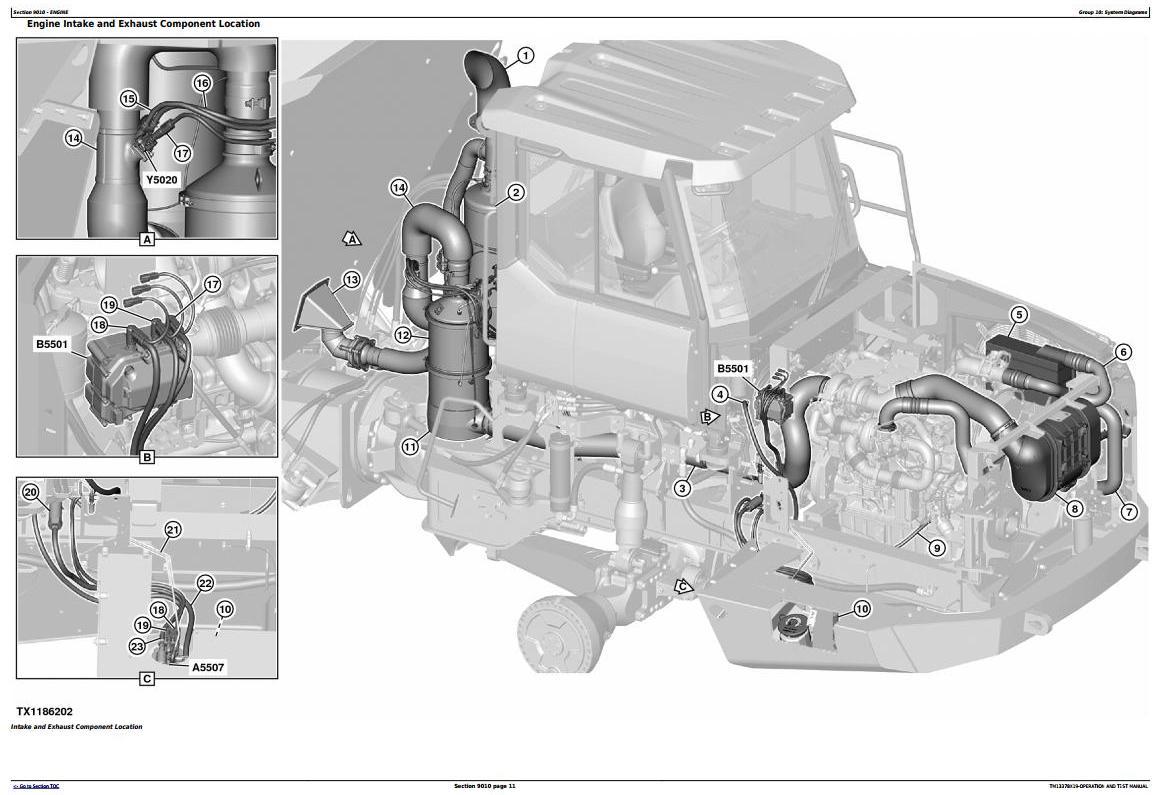 John Deere 370E, 410E, 460E Articulated Dump Truck (SN. from F668588) Diagnostic Manual (TM13378X19) - 2