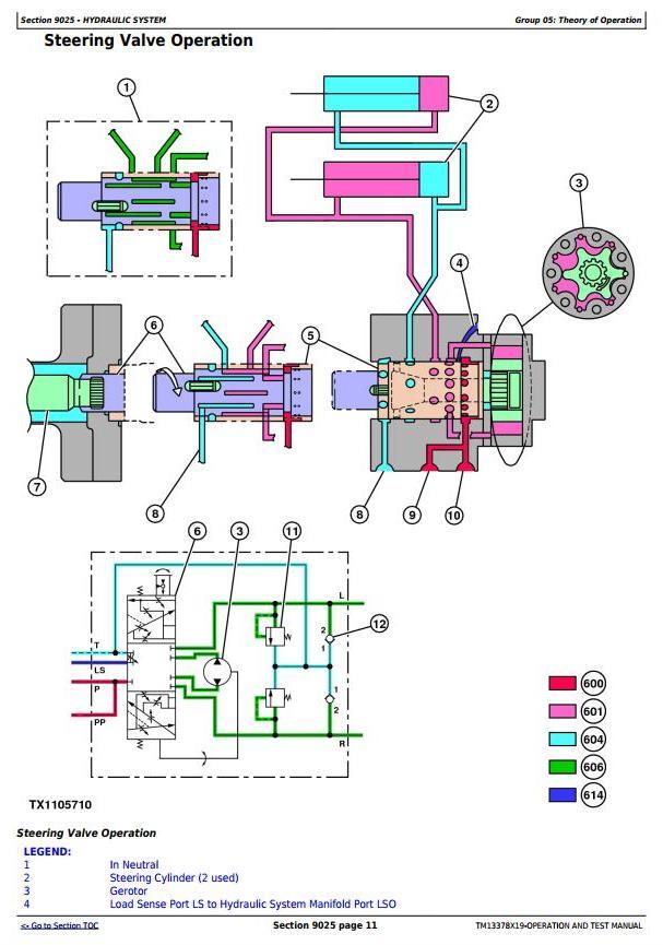 John Deere 370E, 410E, 460E Articulated Dump Truck (SN. from F668588) Diagnostic Manual (TM13378X19) - 3
