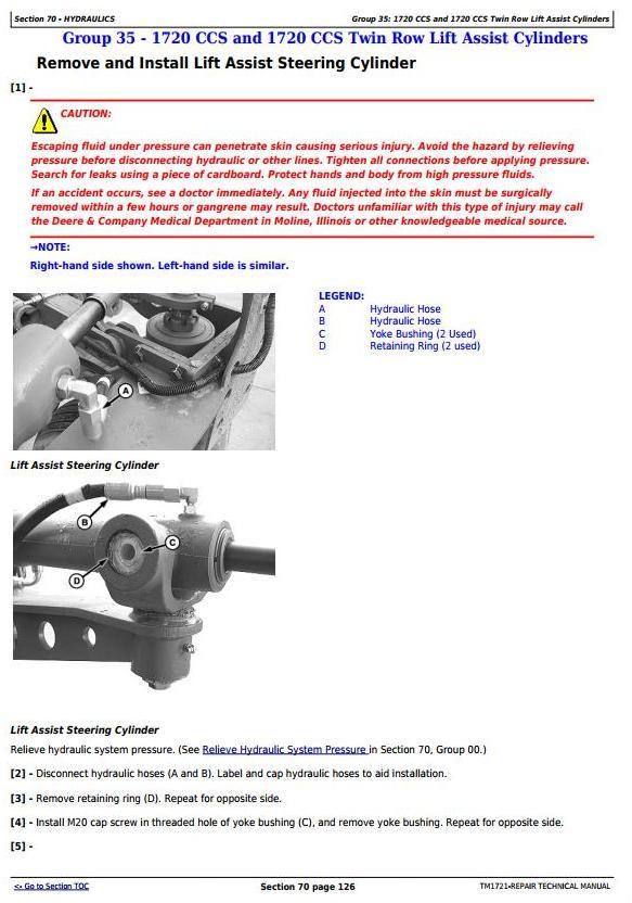 John Deere 1700, 1710, 1720, 1730, 1750, 1780 Planters (SN.-740100) Technical Service Manual TM1721 - 2