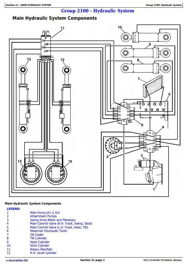 John Deere 759G (SN.001032-), 608L Tracked Feller Buncher Service Repair Technical Manual (TM2219) - 2
