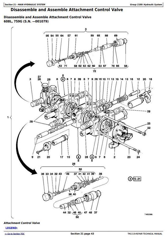 John Deere 759G (SN.001032-), 608L Tracked Feller Buncher Service Repair Technical Manual (TM2219) - 3