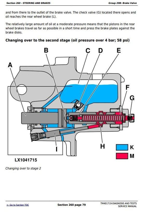 John Deere 5080R, 5090R, 5100R, 5080RN, 5090RN, 5100RN Tractor Diagnostic & Tests Service Manual TM401719 - 1