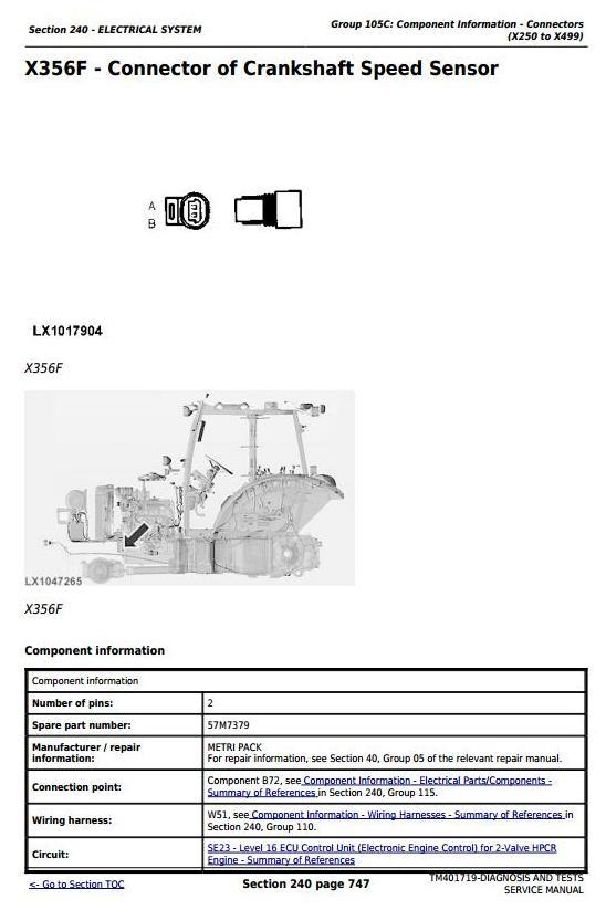 John Deere 5080R, 5090R, 5100R, 5080RN, 5090RN, 5100RN Tractor Diagnostic & Tests Service Manual TM401719 - 2