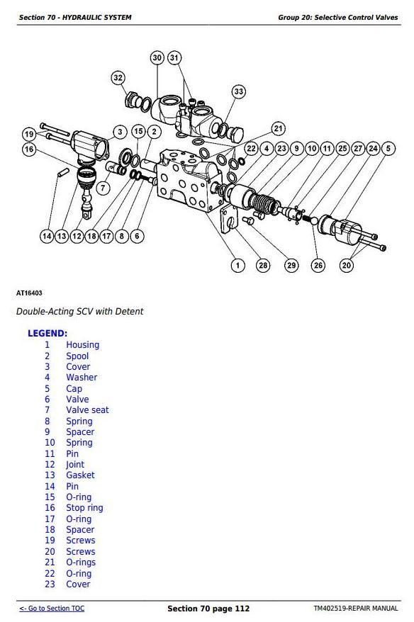 John Deere Tractor 5080G,5090G, 5090GH, 5080GV,5090GV,5100GV, 5080GF,5090GF,5100GF Repair Manual TM402519 - 1