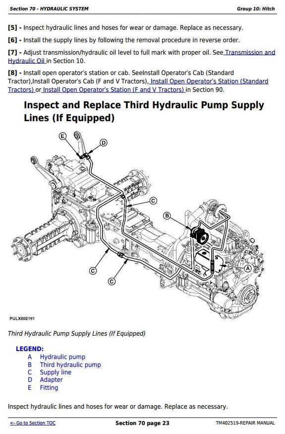 John Deere Tractor 5080G,5090G, 5090GH, 5080GV,5090GV,5100GV, 5080GF,5090GF,5100GF Repair Manual TM402519 - 3