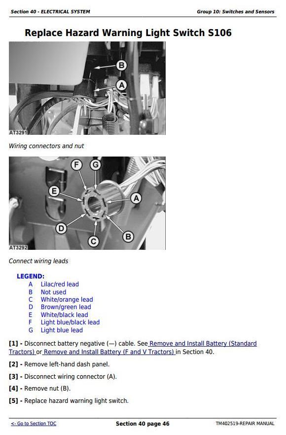 John Deere Tractor 5080G,5090G, 5090GH, 5080GV,5090GV,5100GV, 5080GF,5090GF,5100GF Repair Manual TM402519 - 2