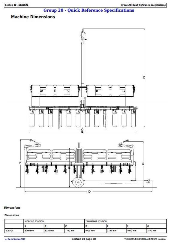 John Deere 1740 Drawn Planters (SN.750101-) Diagnostic and Repair Technical Service Manual TM606619 - 3