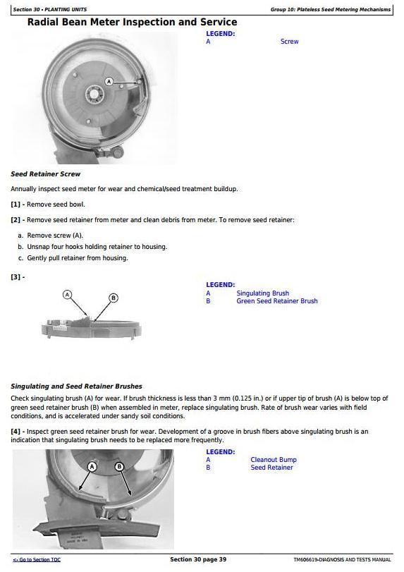John Deere 1740 Drawn Planters (SN.750101-) Diagnostic and Repair Technical Service Manual TM606619 - 1