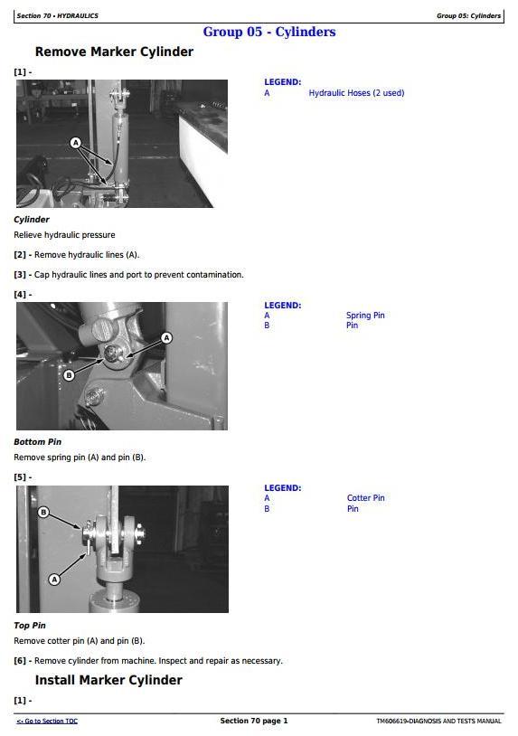 John Deere 1740 Drawn Planters (SN.750101-) Diagnostic and Repair Technical Service Manual TM606619 - 2