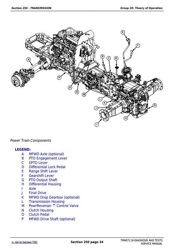 John Deere Tractors 5083E and 5093E Diagnostic and Tests Service Manual (TM607119) - 1