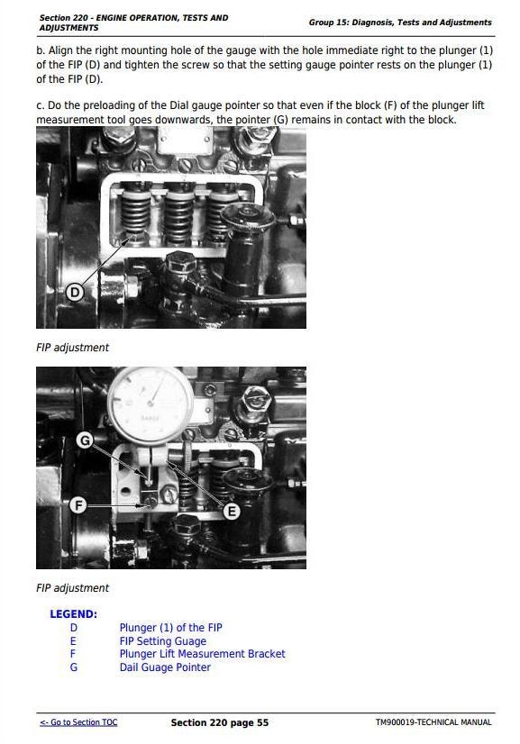 John Deere 5103, 5203, 5303, 5403, 5045, 5055, 5065, 5075, 5204 Tractors Technical Manual (TM900019) - 3